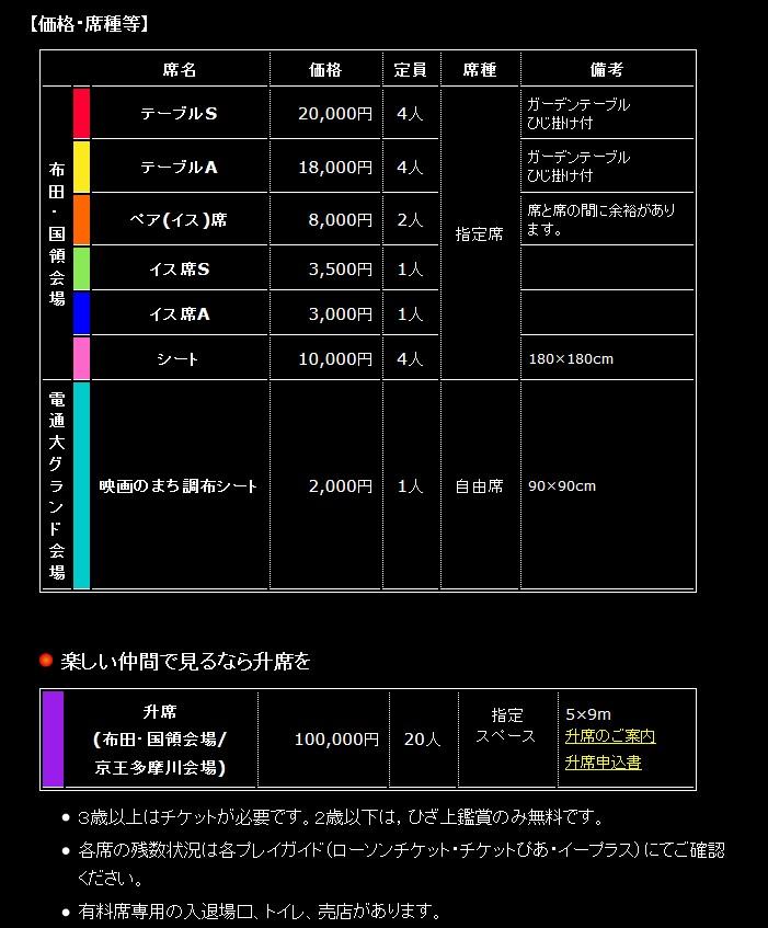 14.6.28花火大会チケットを手に入れてデートしよう!2
